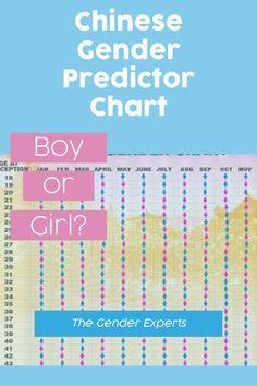 10 Baby Gender Prediction Chart Ideas In 2021 Gender Prediction Chart Baby Gender Prediction Gender Prediction