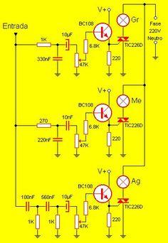 Luces Audio Rítmicas de 3 canales
