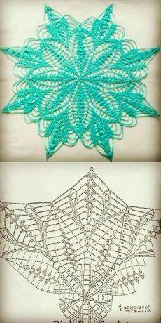 Free Crochet Doily Patterns, Crochet Doily Diagram, Crochet Squares, Crochet Designs, Thread Crochet, Crochet Crafts, Crochet Dreamcatcher, Crochet Carpet, Crochet Dollies