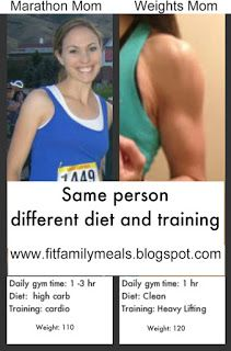 http://fitfamilymeals.blogspot.com/2012/04/these-pictures-were-taken-at-different.html Meals Fit for a Family: Marathon Mom vs Weights Mom Right now I am trying to once again mix the two. I will let you know how that one goes : )