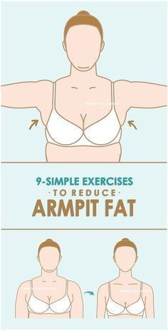 Regular exercises along with nutritious diet it the only way to reduce fat. Whatever we mentioned exercises to burn fat at armpit bra area are simple once. Reduce Belly Fat, Burn Belly Fat, Losing Belly Fat Fast, Self Control, Fat To Fit, Lose Fat, Fitness Gym, Ripped Fitness, Easy Fitness