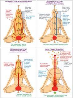 After Kundalini Awakening | ... one attunement prepares you properly for the Kundalini awakening by