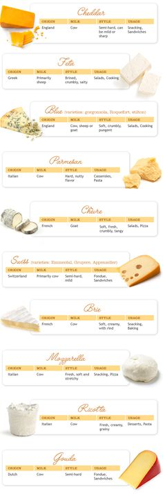 Super cheese making cheesemaking cooking ideas Cooking 101, Cooking Recipes, Cooking Ideas, Snack Recipes, Healthy Recipes, Fromage Cheese, Raclette Cheese, Food Charts, Homemade Cheese