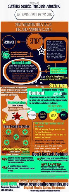 Creating business through #Inbound #Marketing