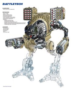 Mad Cat cutaway | for those of us who remember BattleTech  Oh yeah.. I remember Battle Tech quite well. Great game, decent mechanics and the story line was decent too.