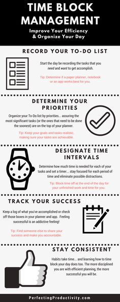 What an incredible strategy for becoming more productive! This infographic is loaded with productivity tips.  However, the blog post on productivity is even better! I'm more productive already!