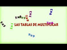 Las tablas de multiplicar en español. Te atreves?