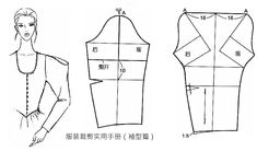 sleeve pattern with large fold at sleeve head