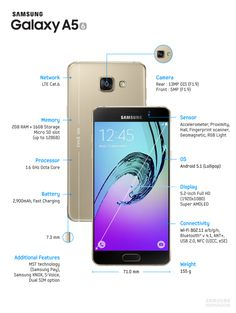 Samsung Galaxy (2016) A7, A5 and A3 models are launched | Androidian