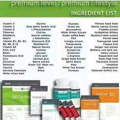Thrive ingredient list. Impressive, eh? Thrive with me....find out more! http://behealthy4you.Le-Vel.com