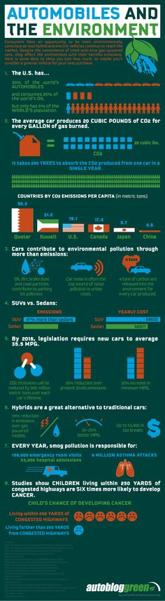 #Infographic: Automobiles And The Environment