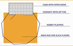 Most cages sold in stores are actually too small for pet bunnies. I've put together a guide so that you can choose the best rabbit cage for your home. Rabbit Playpen, Rabbit Cages, Pet Rabbit, Rabbit Diet, Rabbit Eating, Guinea Pig Toys, Guinea Pig Care, Guinea Pigs, Rabbit Behavior