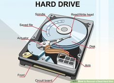 How to Recover a Dead Hard Disk: 9 Steps (with Pictures) - wikiHow Life Hacks Computer, Computer Projects, Computer Basics, Computer Build, Computer Engineering, Electronic Engineering, Computer Repair, Technology Hacks, Computer Technology