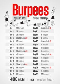 Burpees | 14.000 in total | 30-Day Challenge