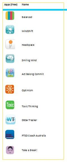 Top Free Apps available on iTunes for mental health support and promotion