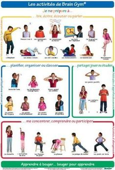 Education Kinesthésique, Brain Gym Et Apprentissages Des EnfantsLes Supersu2026