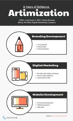 Artimization is a global digital marketing company which offers a range of customized solutions to startups e-commerce stores from NewYork To NewZealand. Best Digital Marketing Company, Digital Marketing Services, Seo Services, Facebook Marketing, Content Marketing, Social Media Marketing, Web Design Services, Web Design Company, Brand Assets