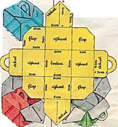 patroon van een doosje