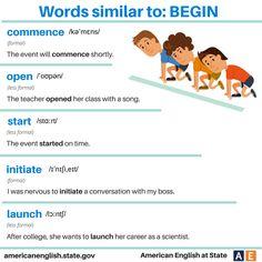 Words similar to: Begin