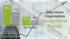 SAP SuccessFactors (@successfactors) | Twitter Return On Equity, Success Factors, South San Francisco, Twitter