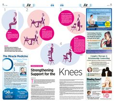 Strengthening Support for the Knees|Epoch Times #Health #Workout #newspaper #editorialdesign