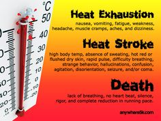If you're gonna play in the heat, you better know the symptoms of heat exhaustion and heat stroke.