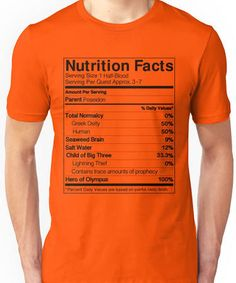 Best nutritional facts of all time