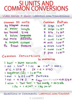 Unit Conversions or Dimensional Analysis doesn't have to be so confusing! #MCAT #premed #studytips
