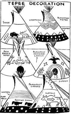 Tipi , Wigwam , Hogan,maison longue - Les Indiens d'Amérique du Nord