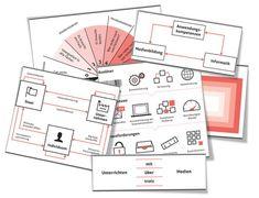 """Grafiken CC """"Mehr als 0 und 1 - Schule in einer digitalisierten Welt"""" -  http://mehrals0und1.ch verfügbar"""