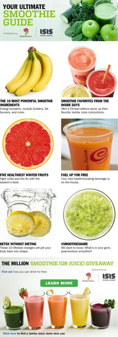 Your Ultimate Smoothie Guide!