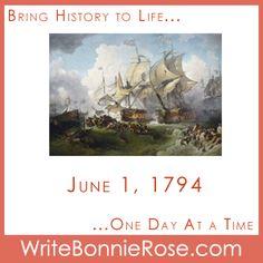Timeline Worksheet: June 1, 1794, French Revolution