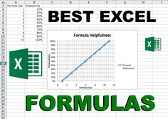 Excel is a valuable tool, so check out the most useful Formulas to speed up your spreadsheet formatting and become an Excel master!