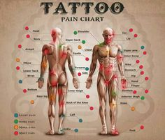 Dolor tatoos