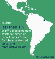 Menos de 1% de la asistancia en Latino America y en los Carribenos son para la salud reproductiva y sexual.