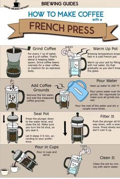 Wrong brewing can ruin the finest quality coffee beans. One can only enjoy the perfect cup of coffee when it is brewed perfectly. This infographic explains the process to make your perfect cup of coffee through a French press brewer. Coffee And Espresso Maker, Espresso Drinks, French Press Coffee Maker, Coffee Drinks, Cup Of Coffee, French Coffee, Pour Over Coffee, Turkish Coffee, Espresso Machine