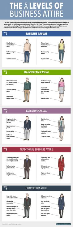 How To Dress Like A Leader In Any Work Environment | Business Insider