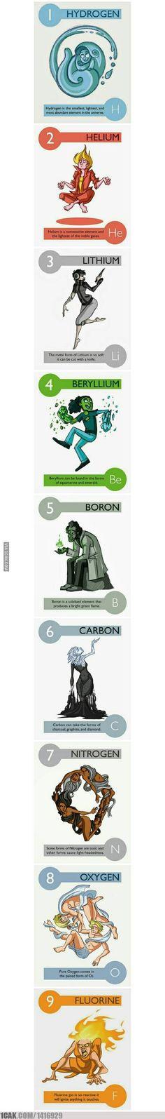 Kalo unsur kimia di buat kartun