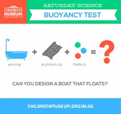 [BLOG] Saturday Science: Buoyancy Test | The Children's Museum of Indianapolis