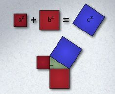 Demostracion geometrica del teorema de pitagoras yahoo dating