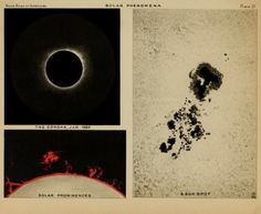 An atlas of astronomy. Scientific Notation, Everything Is Connected, Things Under A Microscope, Dark Matter, Astronomy, Cosmic, Cover Design, Solar, Plate