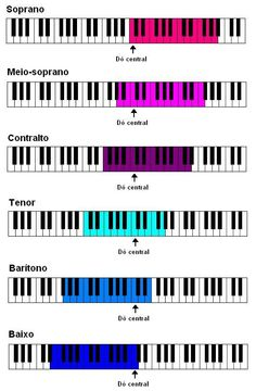 Wonderful Learn Piano By Yourself Online. Spectacular Learn Piano By Yourself Online. Vocal Lessons, Piano Lessons, Music Lessons, Piano Music Notes, Piano Sheet Music, Music Chords, Music Guitar, Easy Piano Songs, Piano Teaching