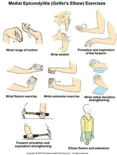Physiotherapy Fitness Beauty: Self Rehabilitation Exercises for 'Golfer Physical Therapy Exercises, Physical Therapist, Physical Therapy Student, Golfers Elbow Exercises, Golf Exercises, Elbow Stretches, K Tape, Elbow Pain, Tennis Elbow