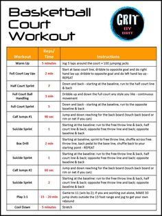 Basketball Court Workout from GRIT by Brit.  Oh reading this brings back so many memories of b-ball practice in high school!