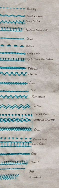 Deshilachado: Nombres de puntos de bordado en inglés II / Embroidery stitches English names II