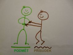 český jazyk  Základní skladební dvojice: podmět a přísudek. I zde můžeme využít…
