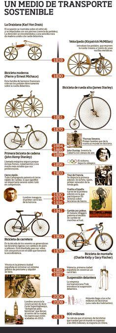 Cuéntanos tu historia con tu bicicleta, cual fue la primera