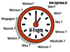 W-Fragen www.engerman.de