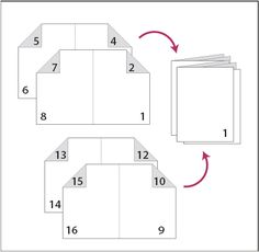 Use the Print Booklet feature to create printer spreads in Adobe InDesign. Also, understand creep and troubleshoot booklet printing.