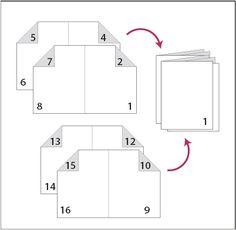 Aide d'InDesign | Impression de cahiers